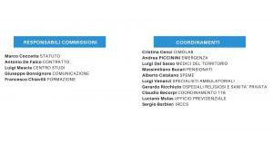 Commissioni Coordinamenti