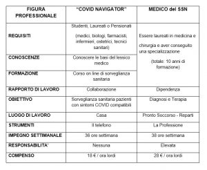 Covid Navigator